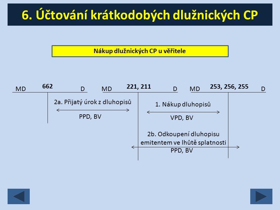 6. Účtování krátkodobých dlužnických CP MD DDD 662 253, 256, 255221, 211 2a.