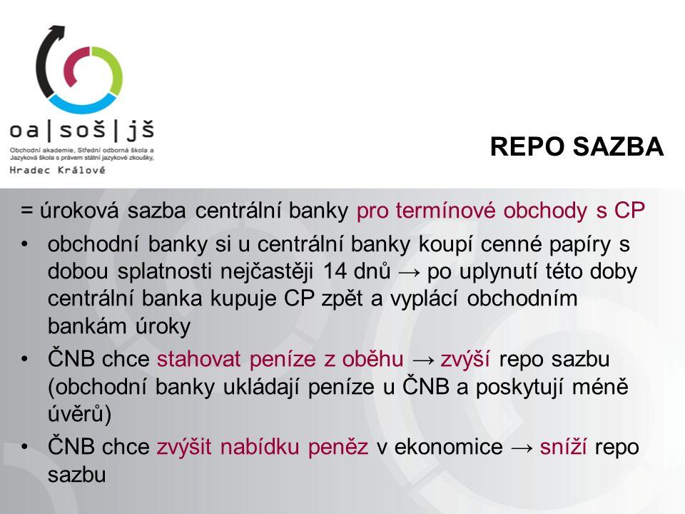 REPO SAZBA = úroková sazba centrální banky pro termínové obchody s CP obchodní banky si u centrální banky koupí cenné papíry s dobou splatnosti nejčastěji 14 dnů → po uplynutí této doby centrální banka kupuje CP zpět a vyplácí obchodním bankám úroky ČNB chce stahovat peníze z oběhu → zvýší repo sazbu (obchodní banky ukládají peníze u ČNB a poskytují méně úvěrů) ČNB chce zvýšit nabídku peněz v ekonomice → sníží repo sazbu
