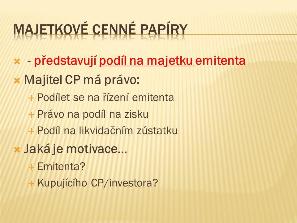  - představují podíl na majetku emitenta  Majitel CP má právo:  Podílet se na řízení emitenta  Právo na podíl na zisku  Podíl na likvidačním zůstatku  Jaká je motivace…  Emitenta.