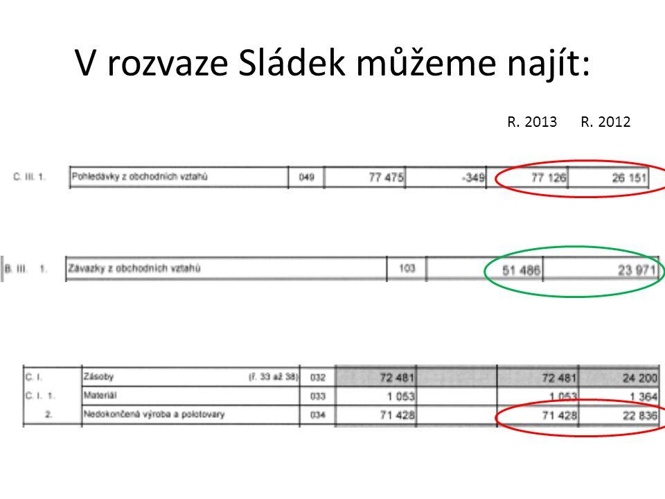 V rozvaze Sládek můžeme najít: R. 2013 R. 2012