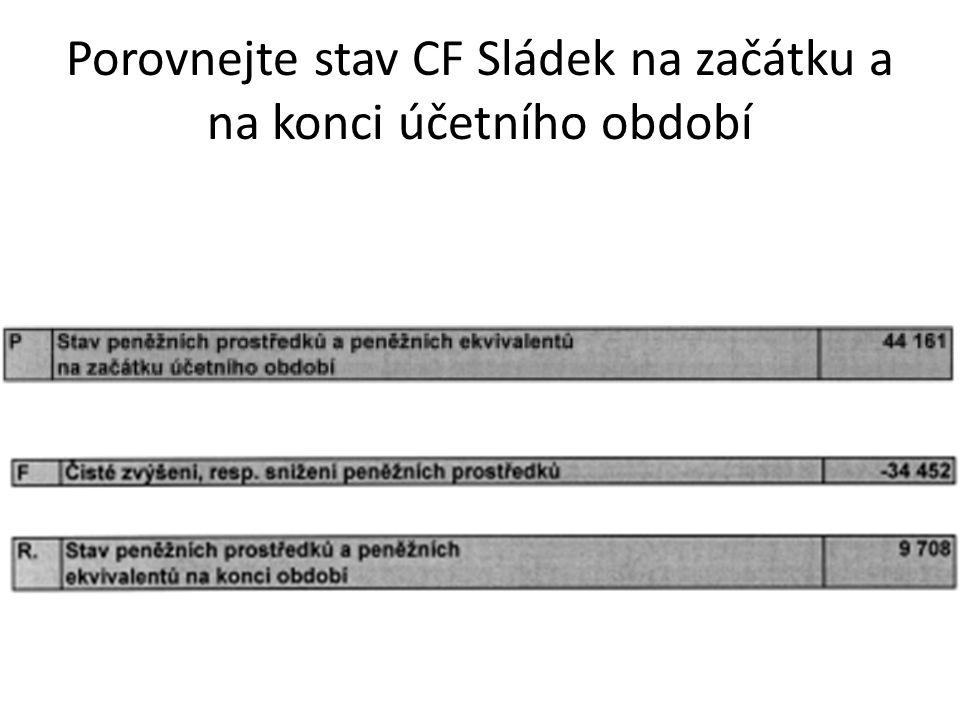 Porovnejte stav CF Sládek na začátku a na konci účetního období