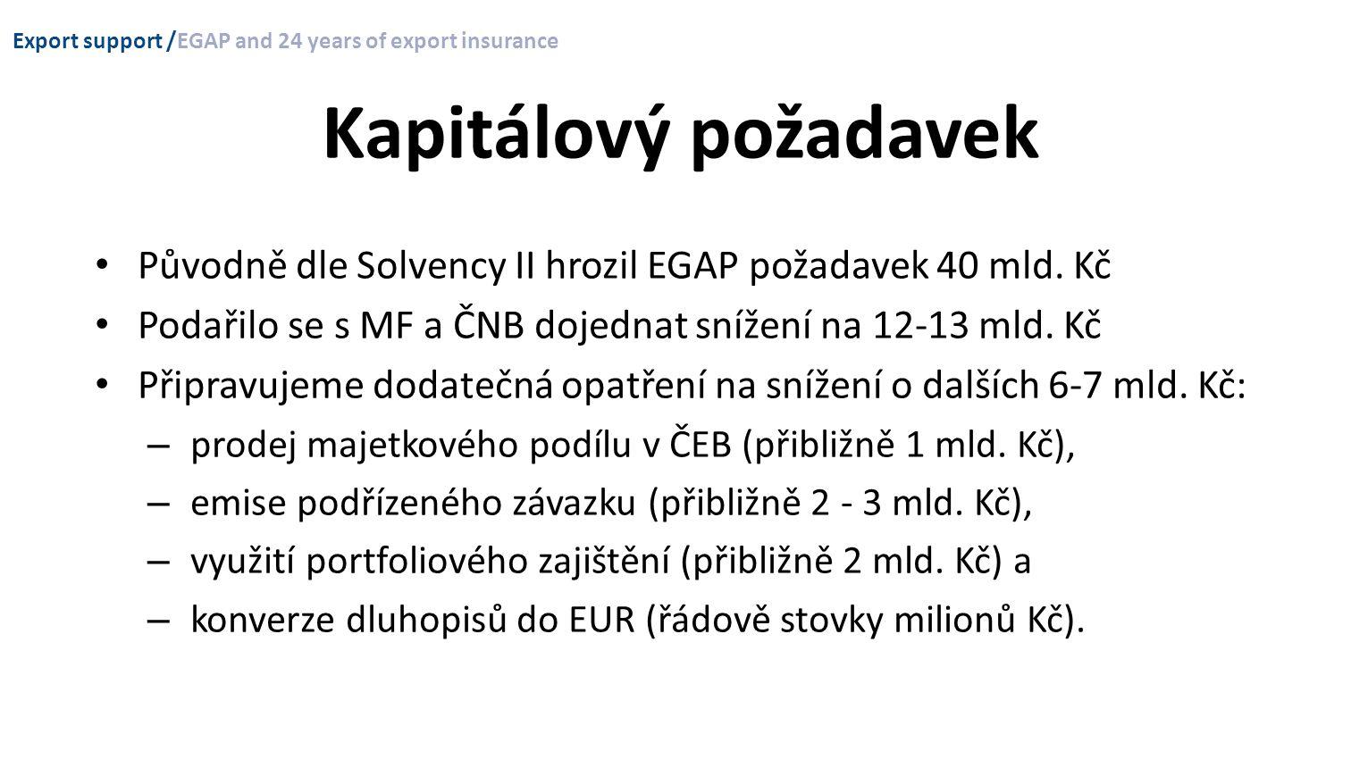 Kapitálový požadavek Původně dle Solvency II hrozil EGAP požadavek 40 mld.