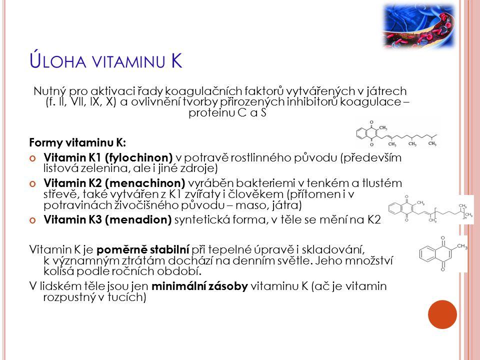 Ú LOHA VITAMINU K Nutný pro aktivaci řady koagulačních faktorů vytvářených v játrech (f. II, VII, IX, X) a ovlivnění tvorby přirozených inhibitorů koa