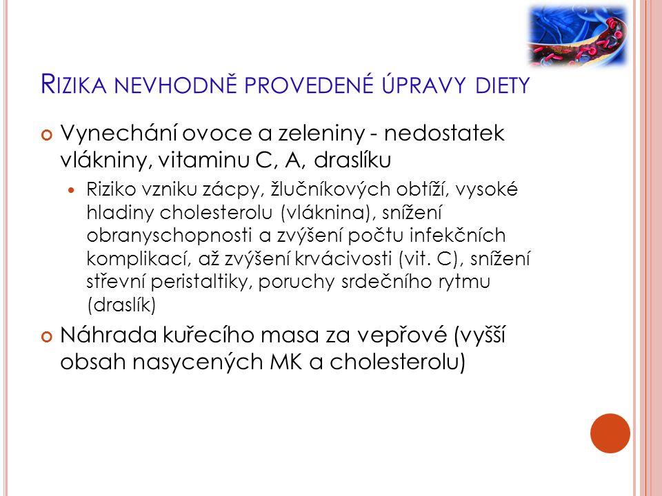 R IZIKA NEVHODNĚ PROVEDENÉ ÚPRAVY DIETY Vynechání ovoce a zeleniny - nedostatek vlákniny, vitaminu C, A, draslíku Riziko vzniku zácpy, žlučníkových obtíží, vysoké hladiny cholesterolu (vláknina), snížení obranyschopnosti a zvýšení počtu infekčních komplikací, až zvýšení krvácivosti (vit.