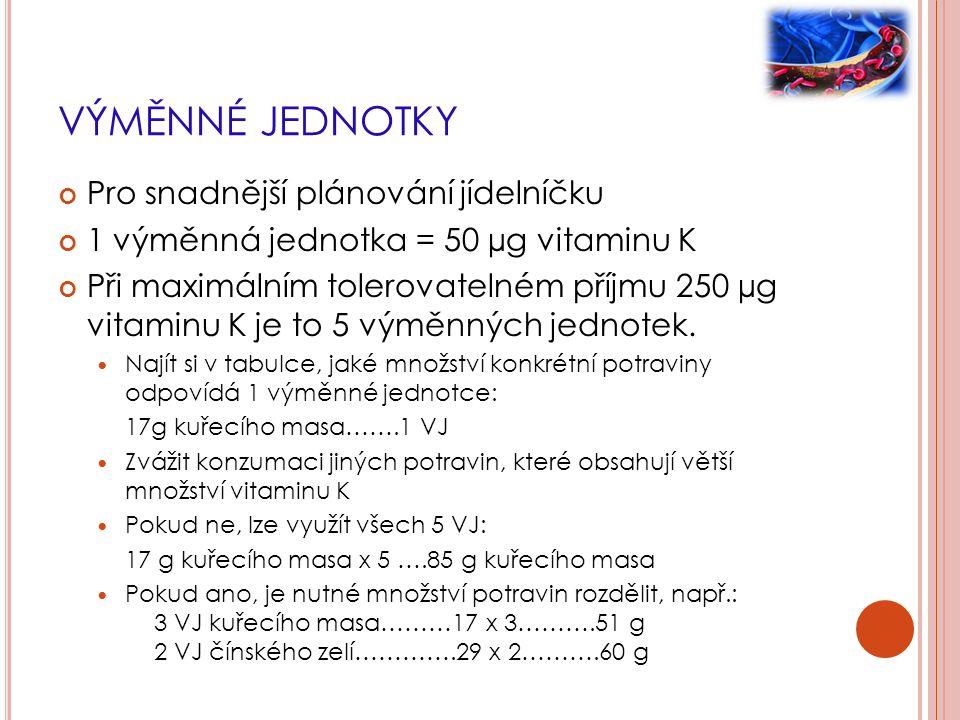 VÝMĚNNÉ JEDNOTKY Pro snadnější plánování jídelníčku 1 výměnná jednotka = 50 µg vitaminu K Při maximálním tolerovatelném příjmu 250 µg vitaminu K je to 5 výměnných jednotek.