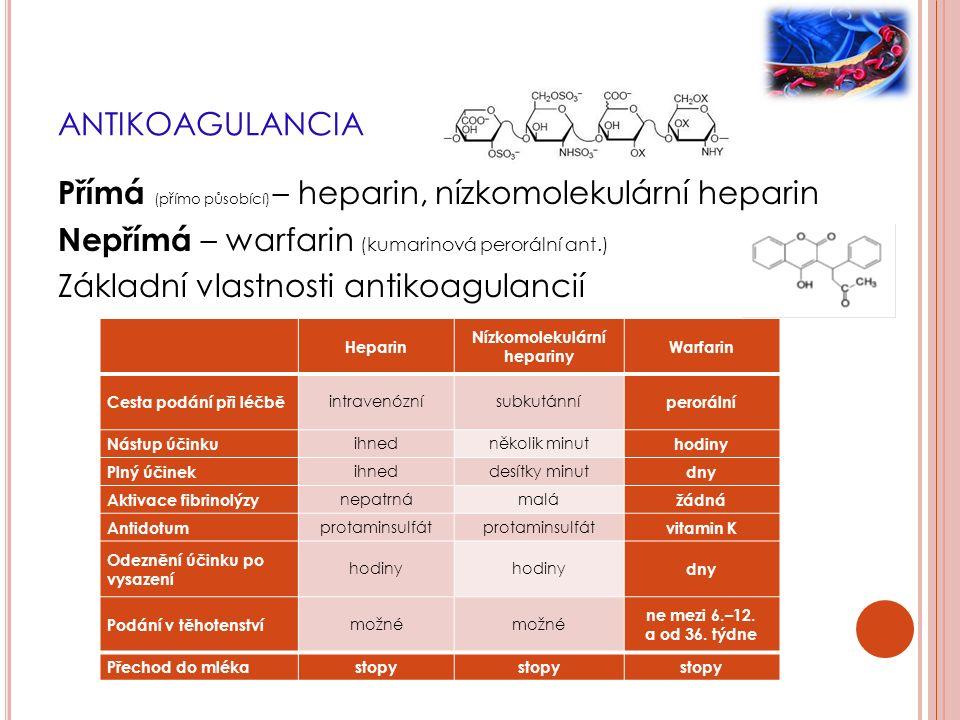 ANTIKOAGULANCIA Přímá (přímo působící) – heparin, nízkomolekulární heparin Nepřímá – warfarin (kumarinová perorální ant.) Základní vlastnosti antikoagulancií Heparin Nízkomolekulární hepariny Warfarin Cesta podání při léčbě intravenóznísubkutánní perorální Nástup účinku ihnedněkolik minut hodiny Plný účinek ihneddesítky minut dny Aktivace fibrinolýzy nepatrnámalá žádná Antidotum protaminsulfát vitamin K Odeznění účinku po vysazení hodiny dny Podání v těhotenství možné ne mezi 6.–12.