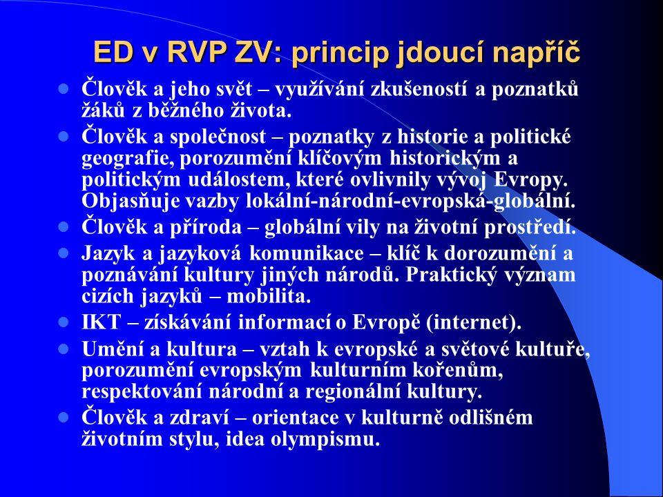 ED v RVP ZV: princip jdoucí napříč Člověk a jeho svět – využívání zkušeností a poznatků žáků z běžného života.