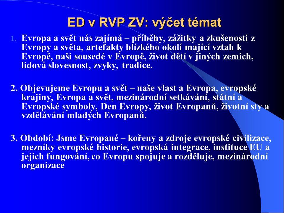 ED v RVP ZV: výčet témat 1.