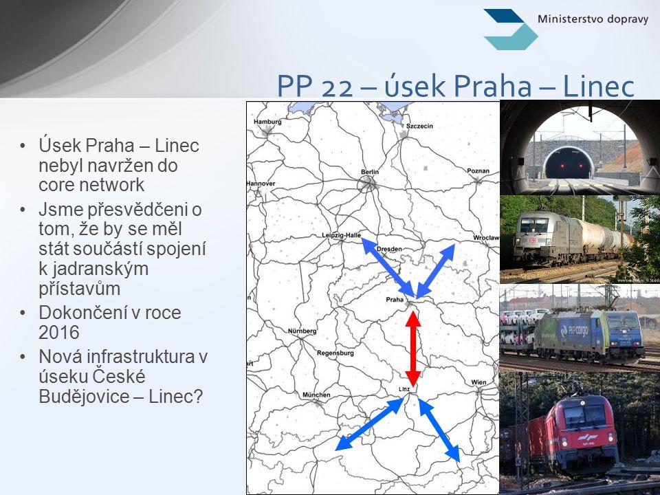 11 PP 22 – úsek Praha – Linec Úsek Praha – Linec nebyl navržen do core network Jsme přesvědčeni o tom, že by se měl stát součástí spojení k jadranským přístavům Dokončení v roce 2016 Nová infrastruktura v úseku České Budějovice – Linec.