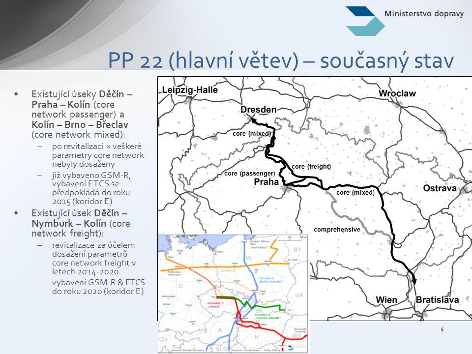 5 PP 22 (hlavní větev) – konečný stav Nová vysokorychlostní trať Drážďany – Praha – Brno: –nové spojení v rámci Evropy –zvýšení kapacity dopravní cesty a traťové rychlosti –plné dosažení parametrů core network –přeshraniční úsek CZ-D umožní provoz nákladní dopravy Existující úsek v core network freight bude provozován jako nákladní koridor č.