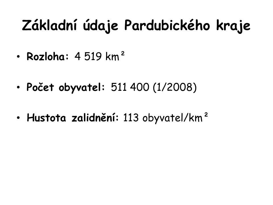 Základní údaje Pardubického kraje Rozloha: 4 519 km² Počet obyvatel: 511 400 (1/2008) Hustota zalidnění: 113 obyvatel/km²