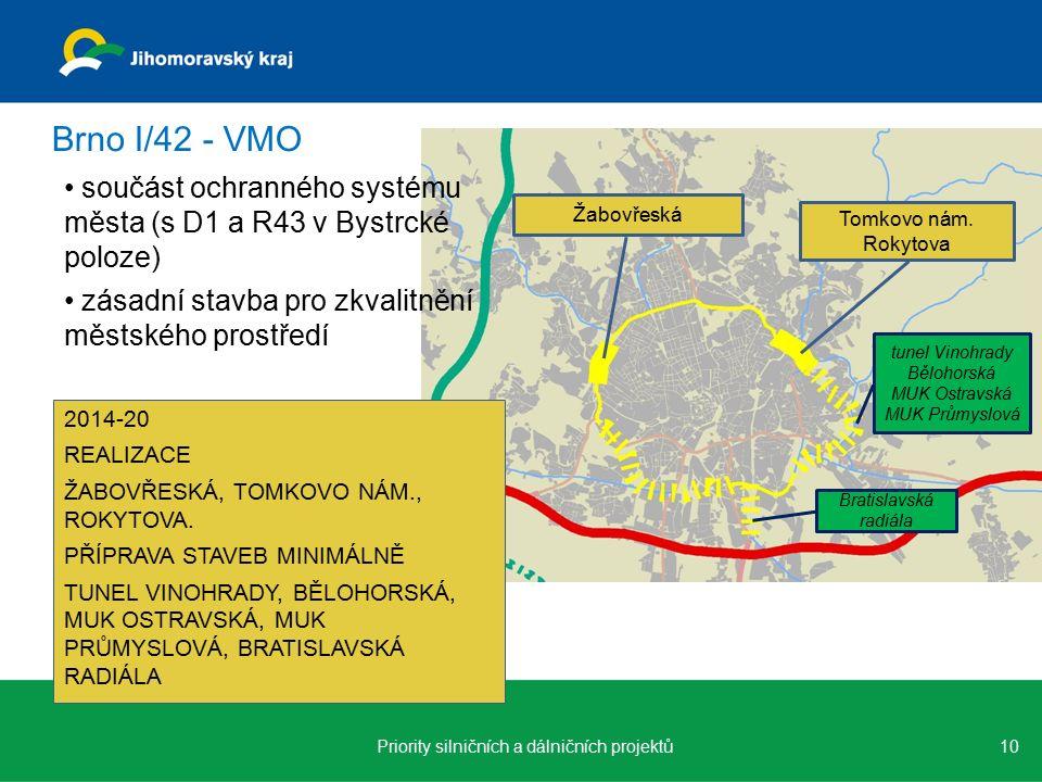 součást ochranného systému města (s D1 a R43 v Bystrcké poloze) zásadní stavba pro zkvalitnění městského prostředí 10Priority silničních a dálničních projektů Brno I/42 - VMO Žabovřeská Tomkovo nám.