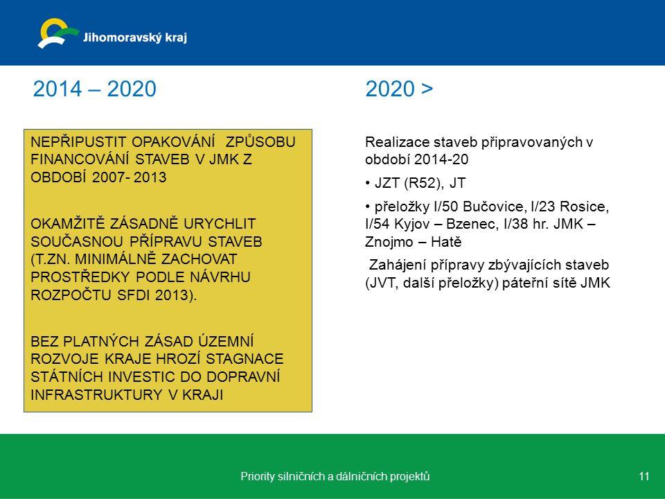 Realizace staveb připravovaných v období 2014-20 JZT (R52), JT přeložky I/50 Bučovice, I/23 Rosice, I/54 Kyjov – Bzenec, I/38 hr.