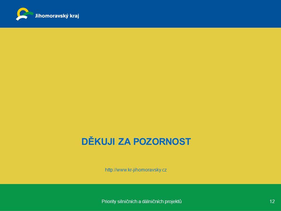 DĚKUJI ZA POZORNOST 12Priority silničních a dálničních projektů http://www.kr-jihomoravsky.cz