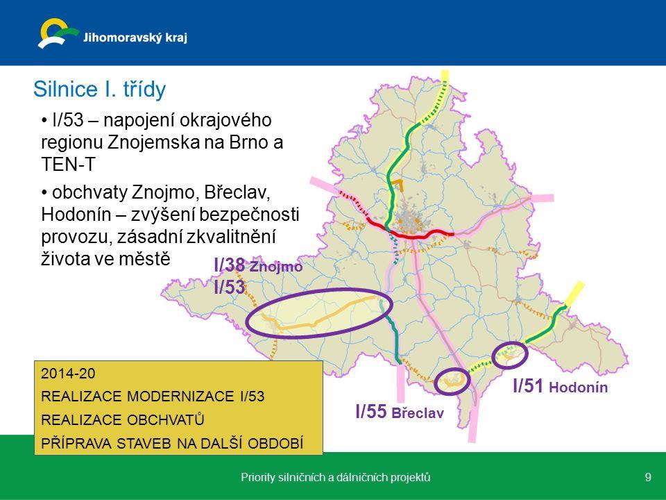 I/53 – napojení okrajového regionu Znojemska na Brno a TEN-T obchvaty Znojmo, Břeclav, Hodonín – zvýšení bezpečnosti provozu, zásadní zkvalitnění života ve městě 9Priority silničních a dálničních projektů Silnice I.