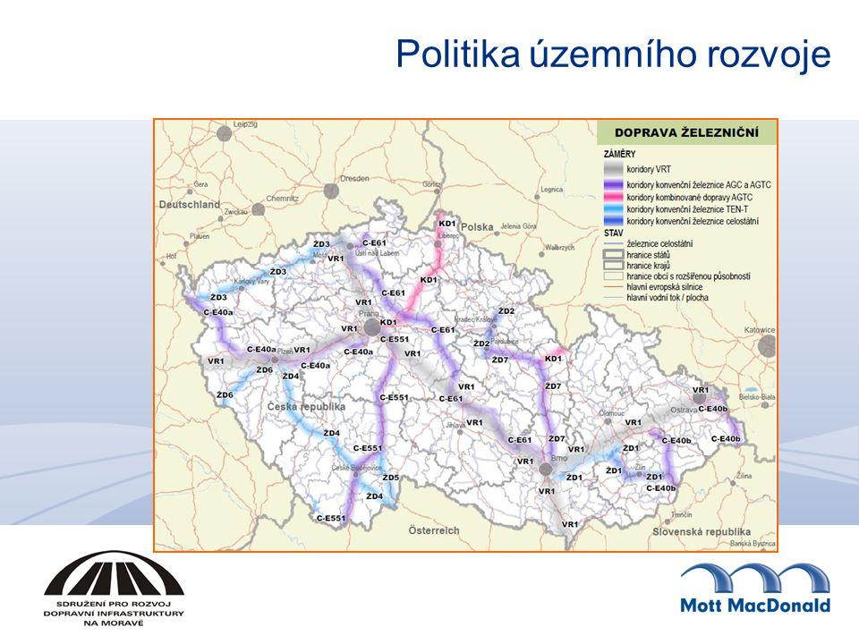 Politika územního rozvoje