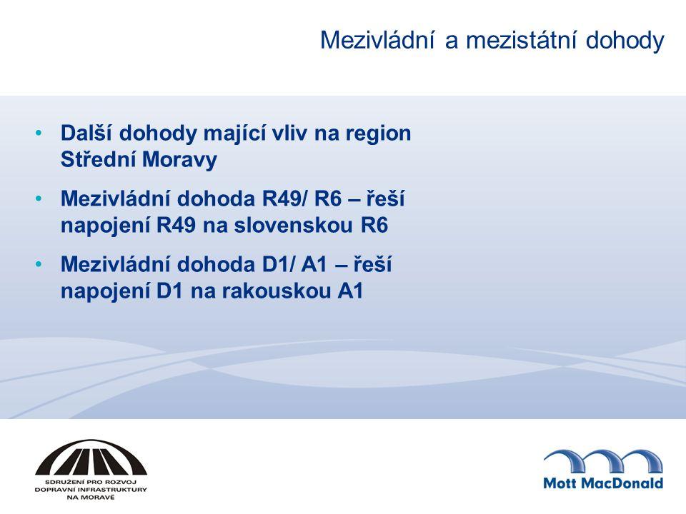Mezivládní a mezistátní dohody Další dohody mající vliv na region Střední Moravy Mezivládní dohoda R49/ R6 – řeší napojení R49 na slovenskou R6 Mezivládní dohoda D1/ A1 – řeší napojení D1 na rakouskou A1