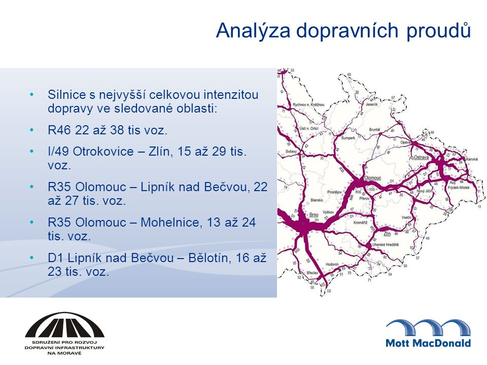 Analýza dopravních proudů Silnice s nejvyšší celkovou intenzitou dopravy ve sledované oblasti: R46 22 až 38 tis voz. I/49 Otrokovice – Zlín, 15 až 29