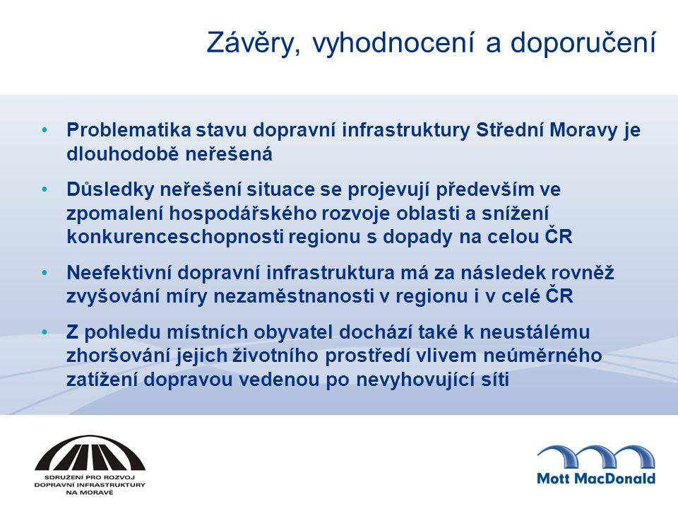 Závěry, vyhodnocení a doporučení Problematika stavu dopravní infrastruktury Střední Moravy je dlouhodobě neřešená Důsledky neřešení situace se projevují především ve zpomalení hospodářského rozvoje oblasti a snížení konkurenceschopnosti regionu s dopady na celou ČR Neefektivní dopravní infrastruktura má za následek rovněž zvyšování míry nezaměstnanosti v regionu i v celé ČR Z pohledu místních obyvatel dochází také k neustálému zhoršování jejich životního prostředí vlivem neúměrného zatížení dopravou vedenou po nevyhovující síti