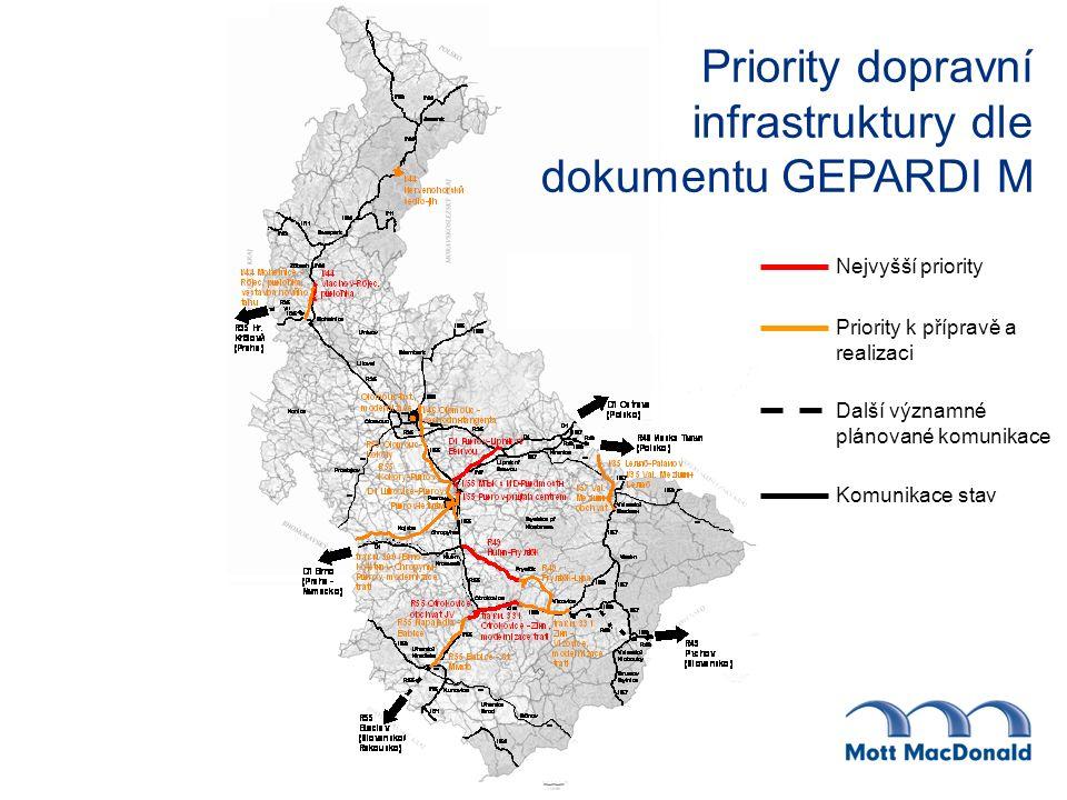 Priority dopravní infrastruktury dle dokumentu GEPARDI M Nejvyšší priority Priority k přípravě a realizaci Další významné plánované komunikace Komunikace stav