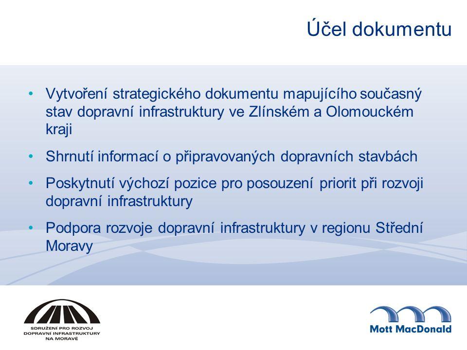 Účel dokumentu Vytvoření strategického dokumentu mapujícího současný stav dopravní infrastruktury ve Zlínském a Olomouckém kraji Shrnutí informací o připravovaných dopravních stavbách Poskytnutí výchozí pozice pro posouzení priorit při rozvoji dopravní infrastruktury Podpora rozvoje dopravní infrastruktury v regionu Střední Moravy