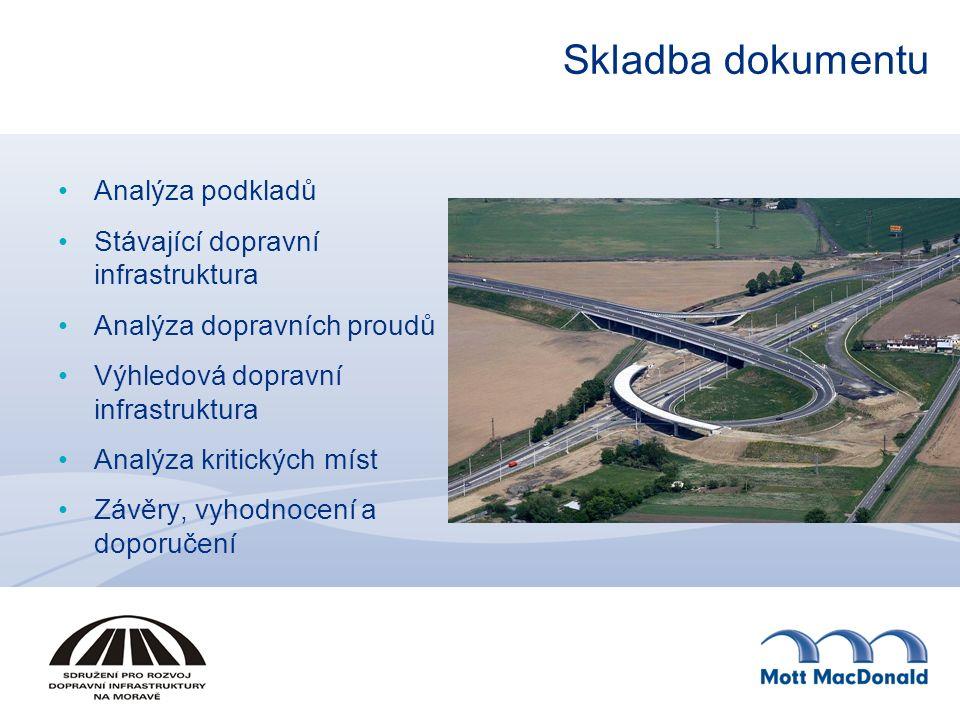 Skladba dokumentu Analýza podkladů Stávající dopravní infrastruktura Analýza dopravních proudů Výhledová dopravní infrastruktura Analýza kritických míst Závěry, vyhodnocení a doporučení