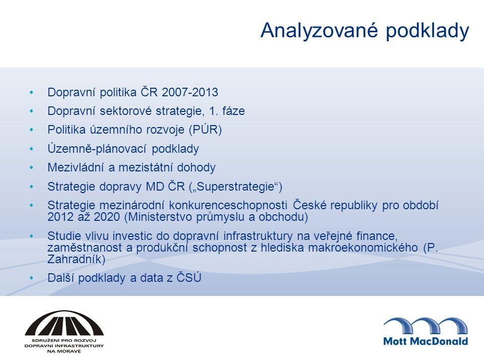 Analyzované podklady Dopravní politika ČR 2007-2013 Dopravní sektorové strategie, 1. fáze Politika územního rozvoje (PÚR) Územně-plánovací podklady Me