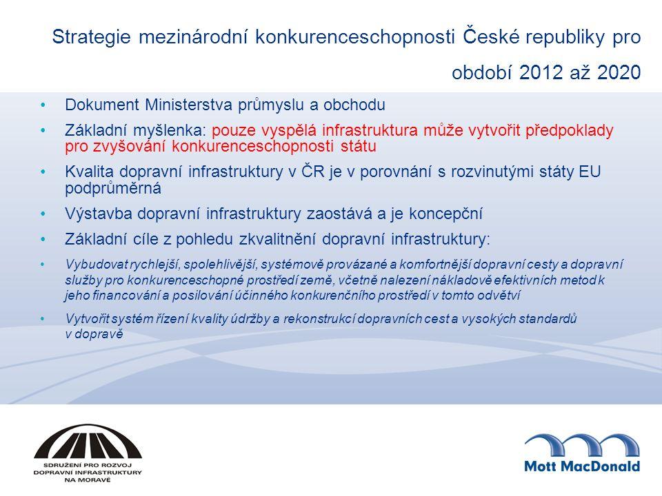 Strategie mezinárodní konkurenceschopnosti České republiky pro období 2012 až 2020 Dokument Ministerstva průmyslu a obchodu Základní myšlenka: pouze vyspělá infrastruktura může vytvořit předpoklady pro zvyšování konkurenceschopnosti státu Kvalita dopravní infrastruktury v ČR je v porovnání s rozvinutými státy EU podprůměrná Výstavba dopravní infrastruktury zaostává a je koncepční Základní cíle z pohledu zkvalitnění dopravní infrastruktury: Vybudovat rychlejší, spolehlivější, systémově provázané a komfortnější dopravní cesty a dopravní služby pro konkurenceschopné prostředí země, včetně nalezení nákladově efektivních metod k jeho financování a posilování účinného konkurenčního prostředí v tomto odvětví Vytvořit systém řízení kvality údržby a rekonstrukcí dopravních cest a vysokých standardů v dopravě