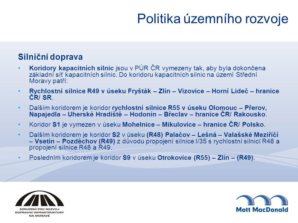 Politika územního rozvoje Silniční doprava Koridory kapacitních silnic jsou v PÚR ČR vymezeny tak, aby byla dokončena základní síť kapacitních silnic.