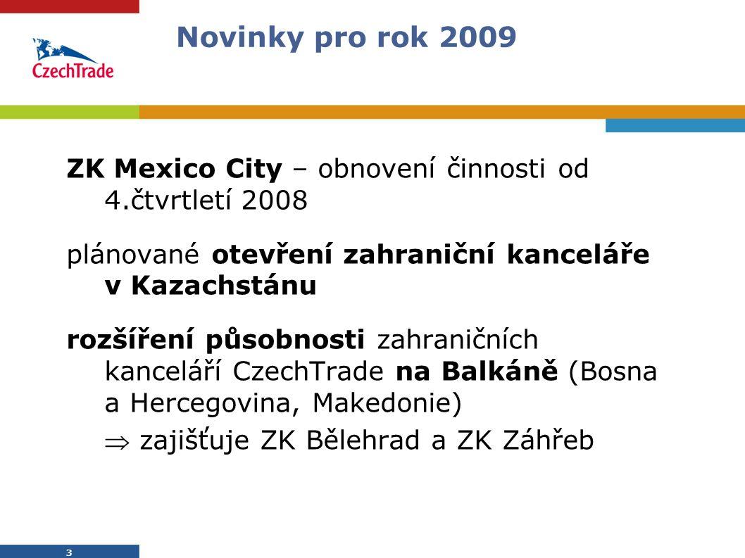 3 Novinky pro rok 2009 ZK Mexico City – obnovení činnosti od 4.čtvrtletí 2008 plánované otevření zahraniční kanceláře v Kazachstánu rozšíření působnos