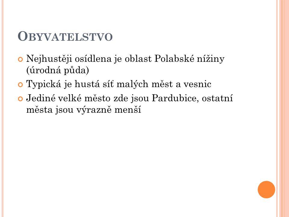 O BYVATELSTVO Nejhustěji osídlena je oblast Polabské nížiny (úrodná půda) Typická je hustá síť malých měst a vesnic Jediné velké město zde jsou Pardubice, ostatní města jsou výrazně menší