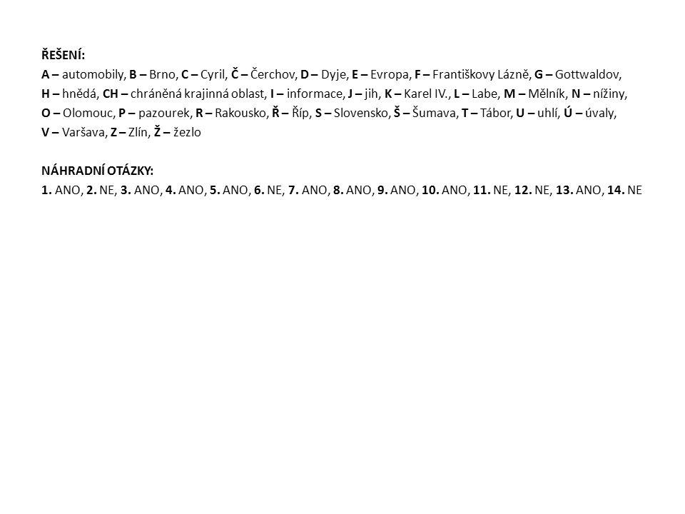 ŘEŠENÍ: A – automobily, B – Brno, C – Cyril, Č – Čerchov, D – Dyje, E – Evropa, F – Františkovy Lázně, G – Gottwaldov, H – hnědá, CH – chráněná krajinná oblast, I – informace, J – jih, K – Karel IV., L – Labe, M – Mělník, N – nížiny, O – Olomouc, P – pazourek, R – Rakousko, Ř – Říp, S – Slovensko, Š – Šumava, T – Tábor, U – uhlí, Ú – úvaly, V – Varšava, Z – Zlín, Ž – žezlo NÁHRADNÍ OTÁZKY: 1.