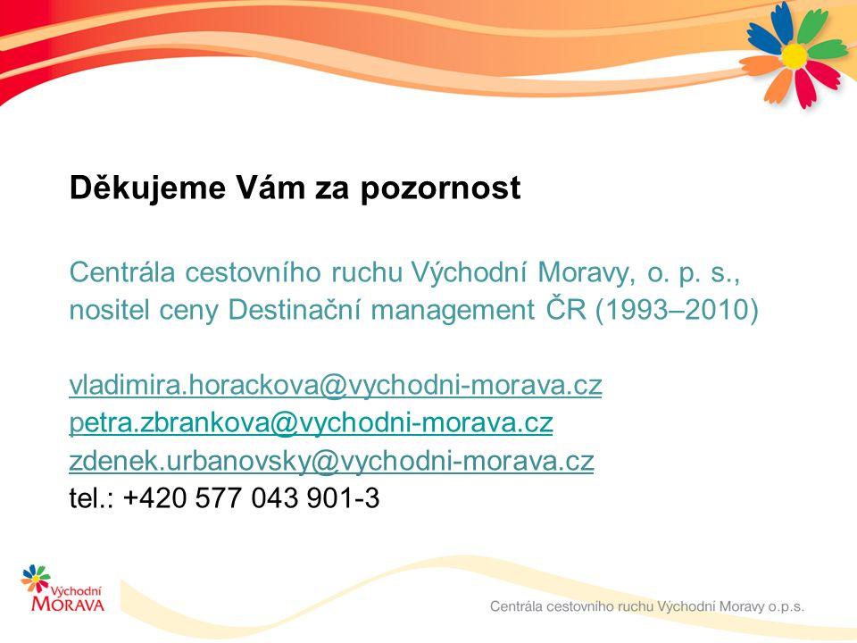Děkujeme Vám za pozornost Centrála cestovního ruchu Východní Moravy, o. p. s., nositel ceny Destinační management ČR (1993–2010) vladimira.horackova@v