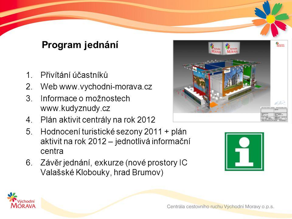 Program jednání 1.Přivítání účastníků 2.Web www.vychodni-morava.cz 3.Informace o možnostech www.kudyznudy.cz 4.Plán aktivit centrály na rok 2012 5.Hod