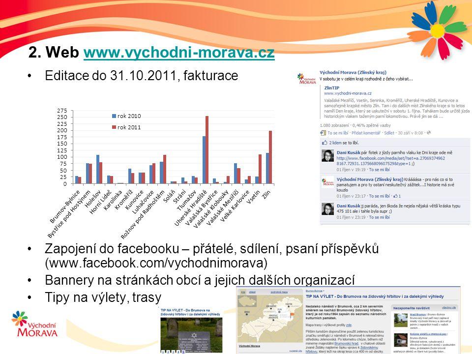 2. Web www.vychodni-morava.czwww.vychodni-morava.cz Editace do 31.10.2011, fakturace Zapojení do facebooku – přátelé, sdílení, psaní příspěvků (www.fa
