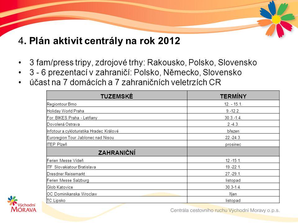 4. Plán aktivit centrály na rok 2012 3 fam/press tripy, zdrojové trhy: Rakousko, Polsko, Slovensko 3 - 6 prezentací v zahraničí: Polsko, Německo, Slov