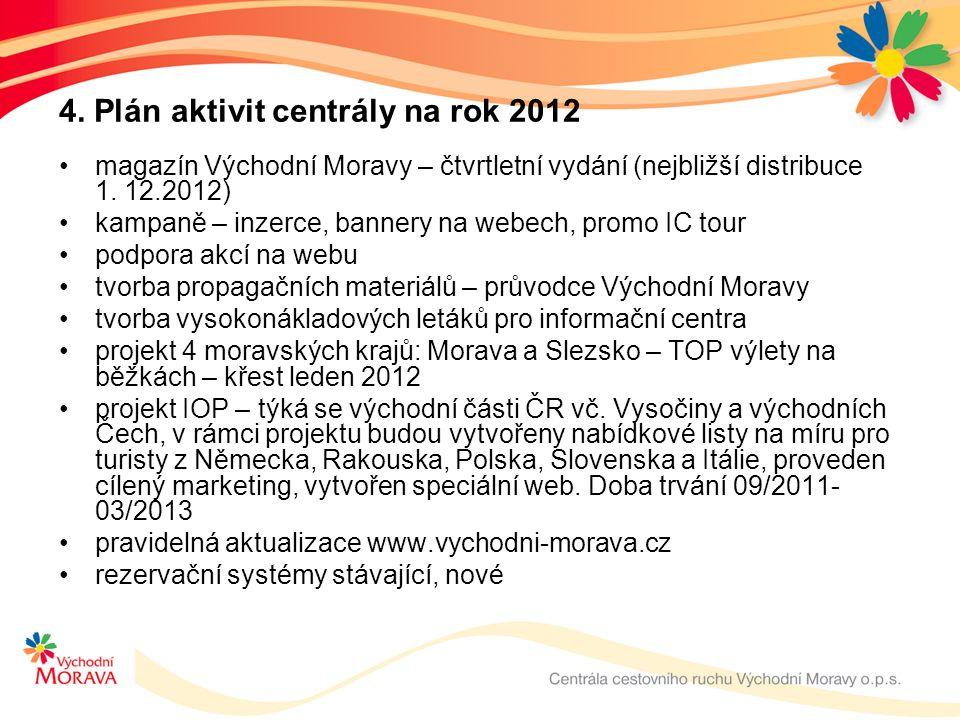 4. Plán aktivit centrály na rok 2012 magazín Východní Moravy – čtvrtletní vydání (nejbližší distribuce 1. 12.2012) kampaně – inzerce, bannery na webec
