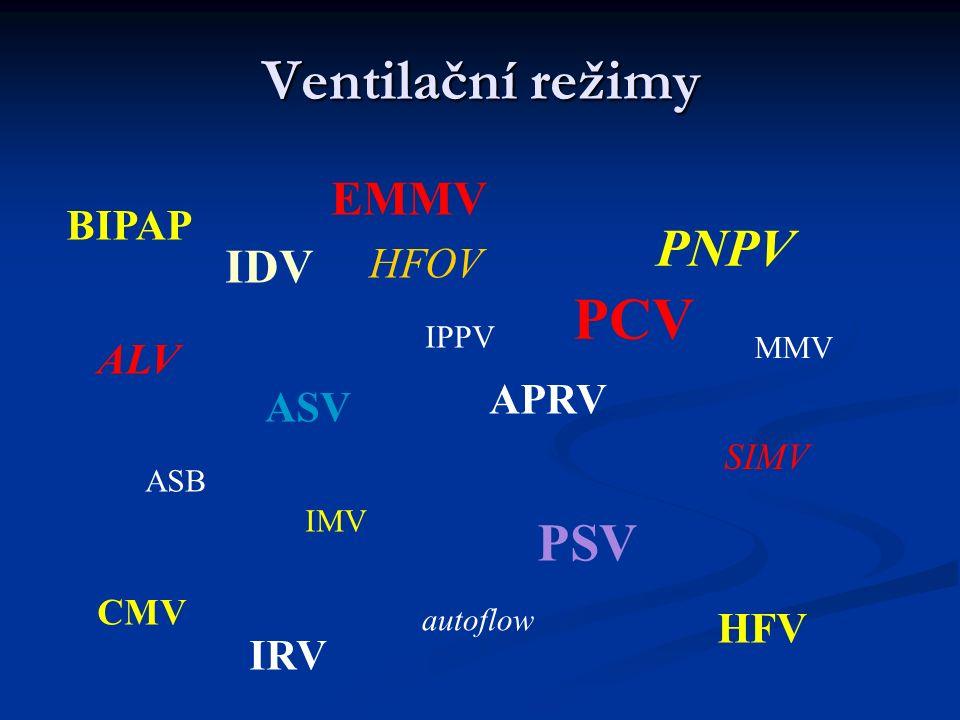 Ventilační režimy IDV SIMV IRV HFOV ASV ALV PNPV BIPAP APRV CMV IMV PSV EMMV ASB HFV IPPV MMV PCV autoflow