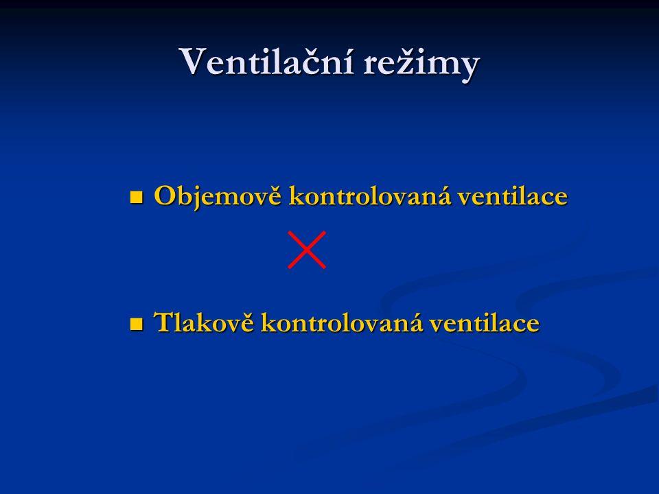 Objemově kontrolovaná ventilace Objemově kontrolovaná ventilace Tlakově kontrolovaná ventilace Tlakově kontrolovaná ventilace Ventilační režimy