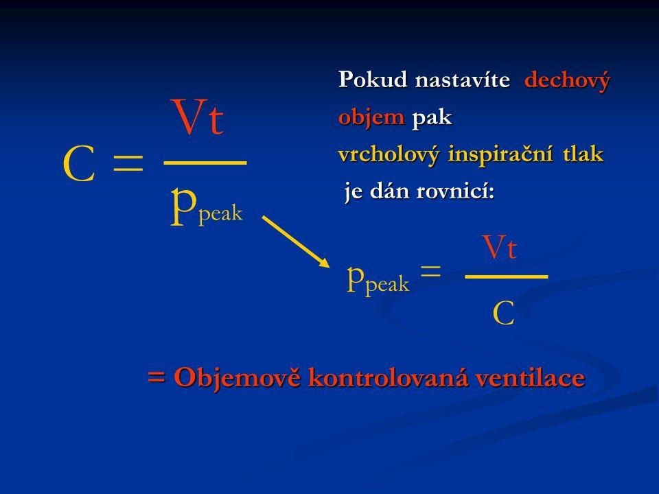 Pokud nastavíte dechový objem pak vrcholový inspirační tlak je dán rovnicí: je dán rovnicí: C = VtVt p peak p peak = VtVt C = Objemově kontrolovaná ventilace = Objemově kontrolovaná ventilace