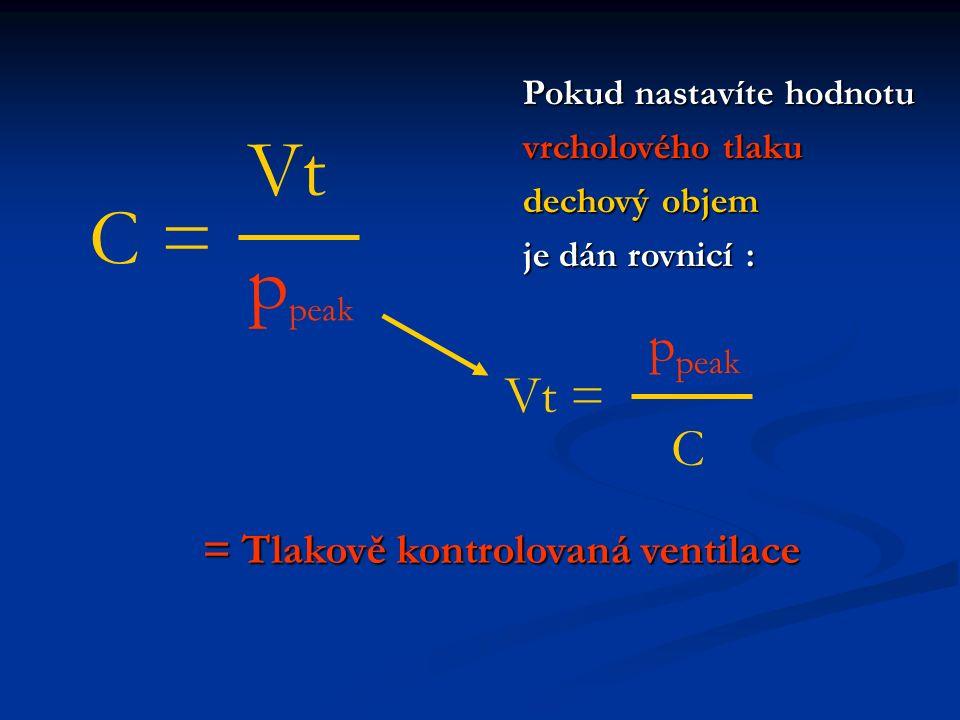 Pokud nastavíte hodnotu vrcholového tlaku dechový objem je dán rovnicí : C = VtVt p peak Vt = p peak C = Tlakově kontrolovaná ventilace