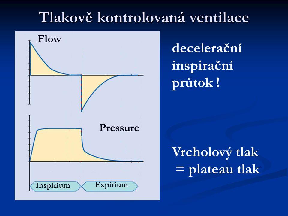 Tlakově kontrolovaná ventilace Flow Pressure Inspirium Expirium decelerační inspirační průtok .