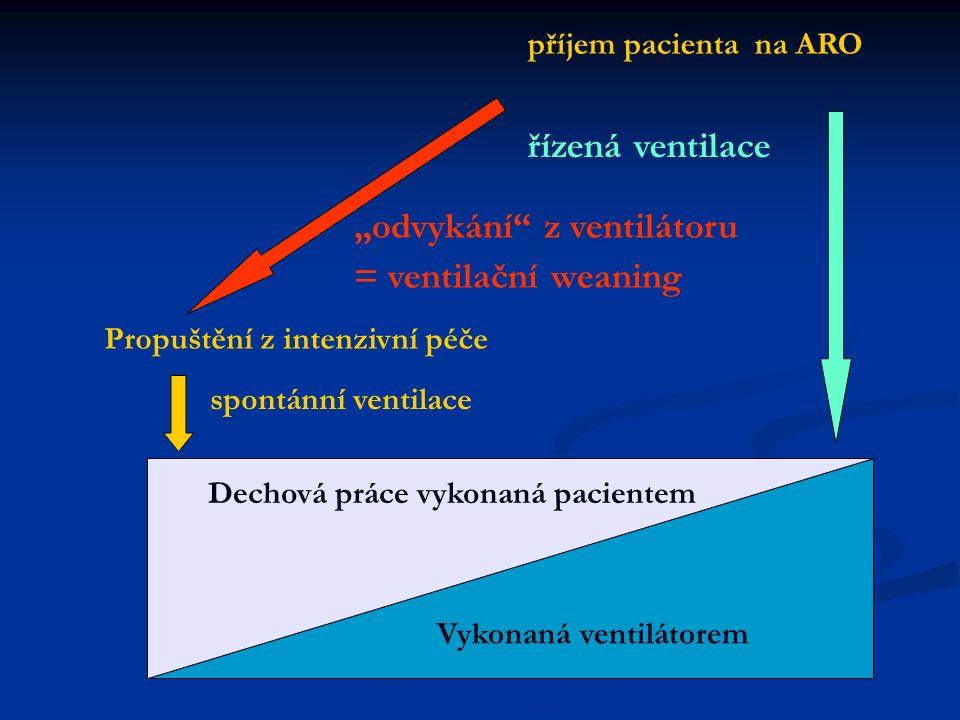 """Dechová práce vykonaná pacientem Vykonaná ventilátorem spontánní ventilace řízená ventilace příjem pacienta na ARO Propuštění z intenzivní péče """"odvykání z ventilátoru = ventilační weaning"""