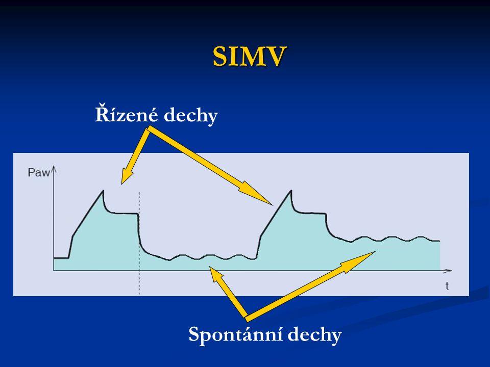 SIMV Řízené dechy Spontánní dechy