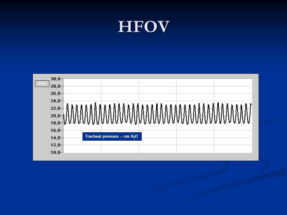 HFOV cmH 2 O Tracheal pressure – cm H 2 O