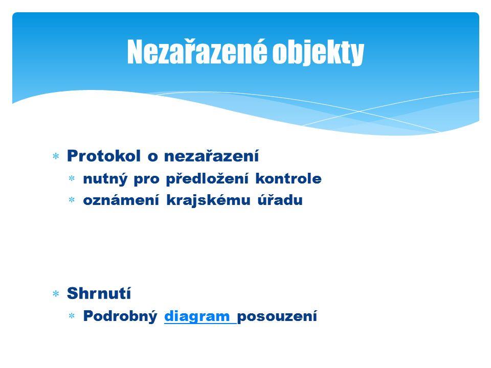  Protokol o nezařazení  nutný pro předložení kontrole  oznámení krajskému úřadu  Shrnutí  Podrobný diagram posouzenídiagram Nezařazené objekty