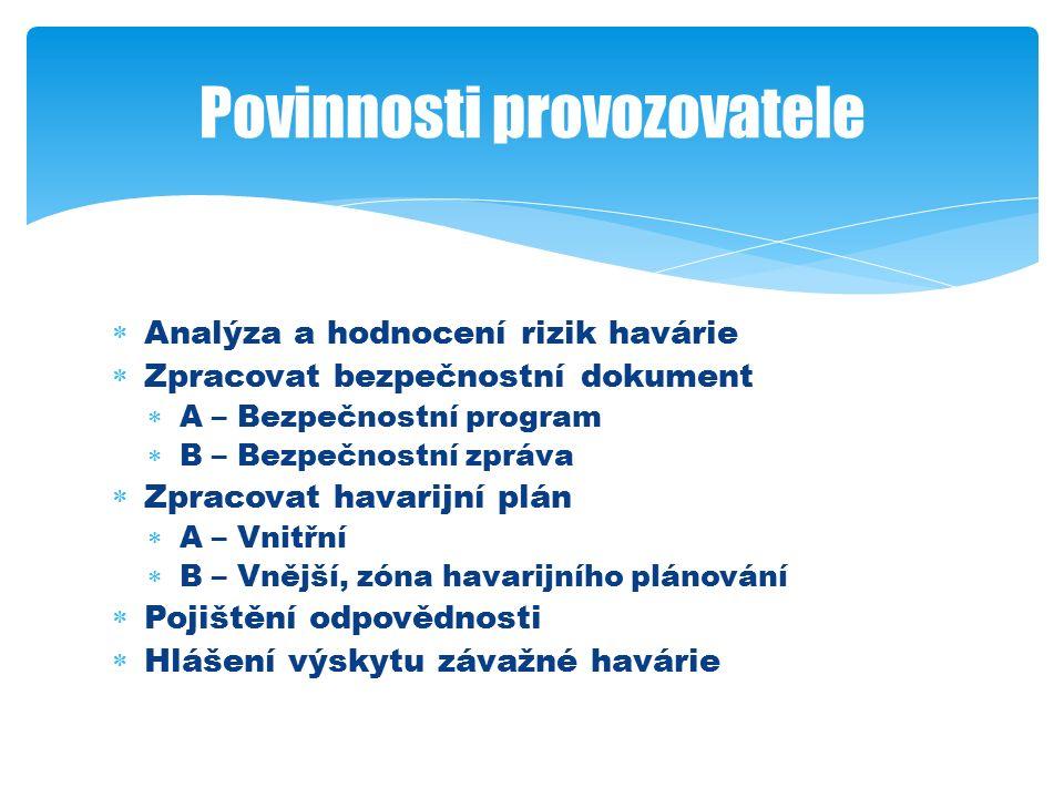  Analýza a hodnocení rizik havárie  Zpracovat bezpečnostní dokument  A – Bezpečnostní program  B – Bezpečnostní zpráva  Zpracovat havarijní plán  A – Vnitřní  B – Vnější, zóna havarijního plánování  Pojištění odpovědnosti  Hlášení výskytu závažné havárie Povinnosti provozovatele