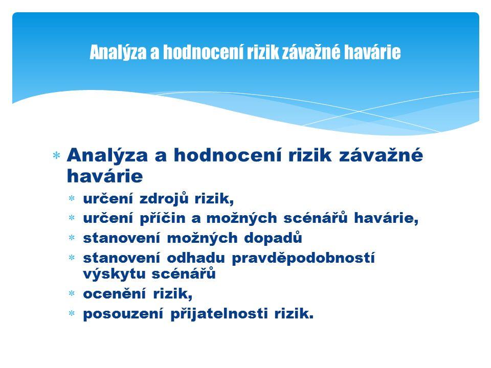  Analýza a hodnocení rizik závažné havárie  určení zdrojů rizik,  určení příčin a možných scénářů havárie,  stanovení možných dopadů  stanovení odhadu pravděpodobností výskytu scénářů  ocenění rizik,  posouzení přijatelnosti rizik.