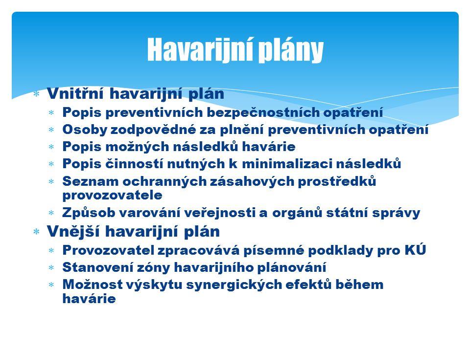  Vnitřní havarijní plán  Popis preventivních bezpečnostních opatření  Osoby zodpovědné za plnění preventivních opatření  Popis možných následků havárie  Popis činností nutných k minimalizaci následků  Seznam ochranných zásahových prostředků provozovatele  Způsob varování veřejnosti a orgánů státní správy  Vnější havarijní plán  Provozovatel zpracovává písemné podklady pro KÚ  Stanovení zóny havarijního plánování  Možnost výskytu synergických efektů během havárie Havarijní plány