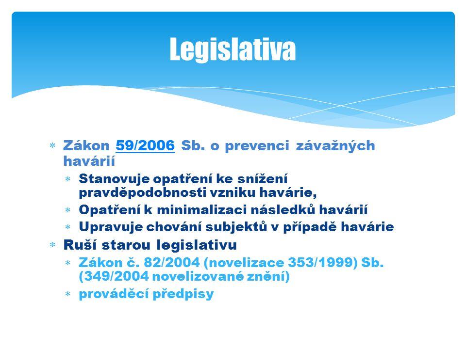  Prováděcí předpisy  nařízení vlády č.254/2006 Sb.